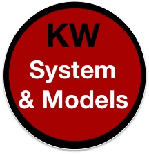 Careers Keller Williams Belize KW Systems and Models Button