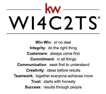 WI4C2TS Keller Williams Beliefs